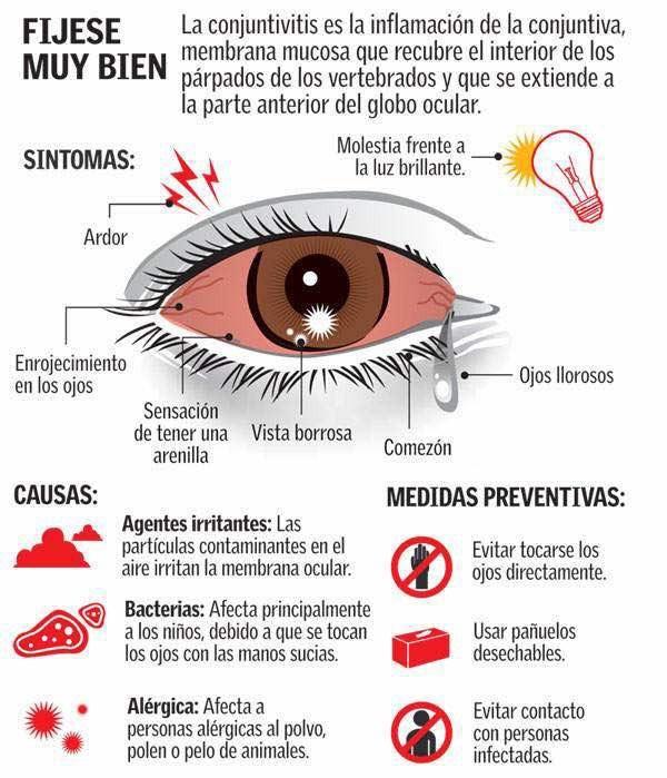 Minsa declara epidemia de conjuntivitis en Panamá - Localiza Tu Médico
